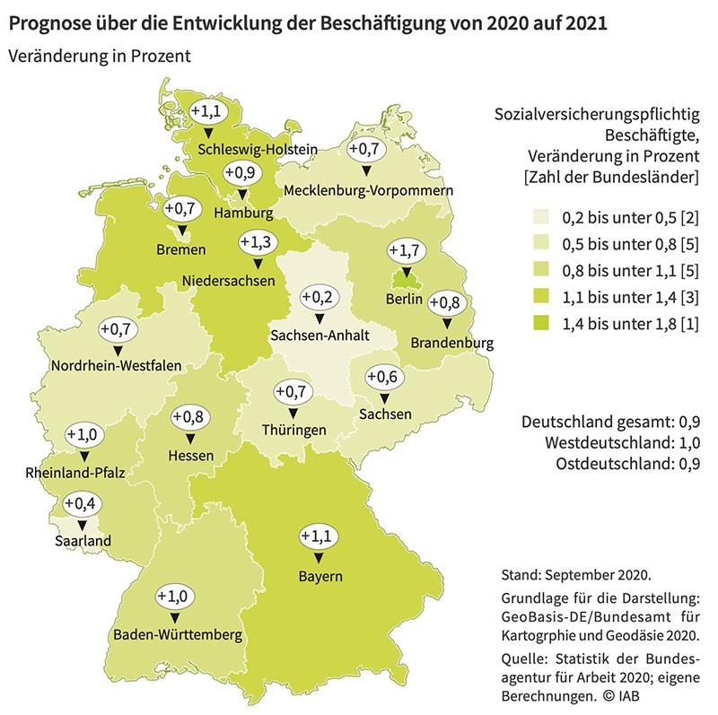 Prognose Beschäftigung 2021 nach IAB
